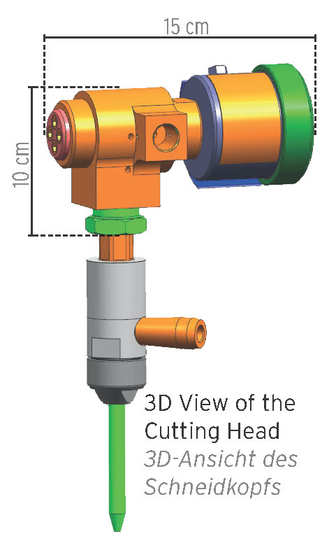 Dimensions of the mini cutting valve